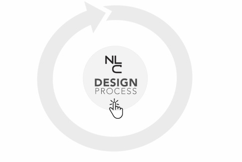 Nomans Land Creative Design diagram